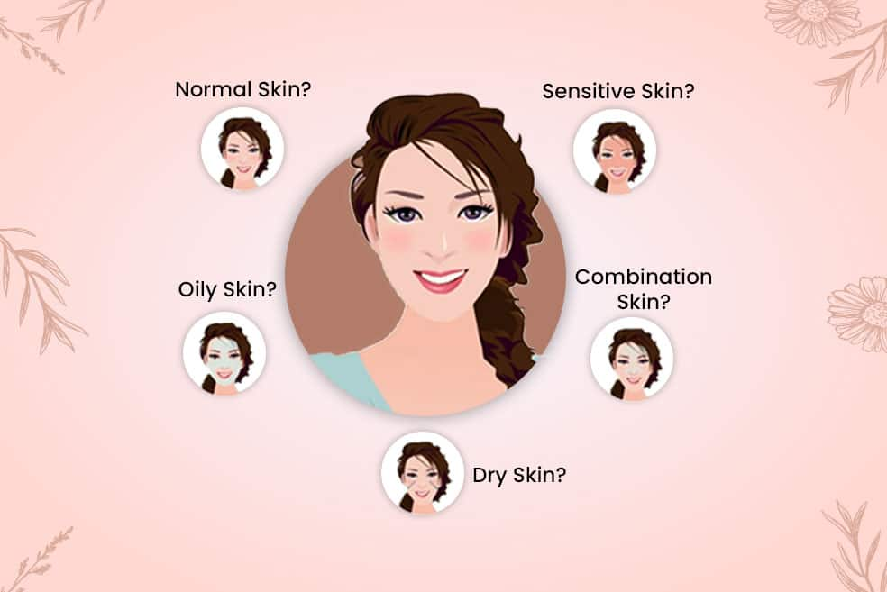 What's Your Skin Type! How To Determine It?